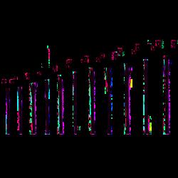 Zestaw dzwonów rurowych - planetarny